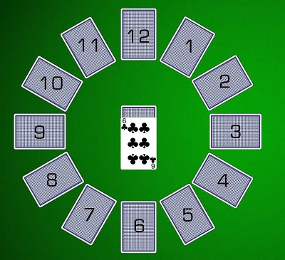 Clock patience solitaire game